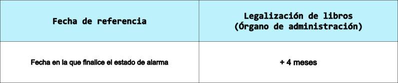 Tabla 2 - Izquierdo i Tugas