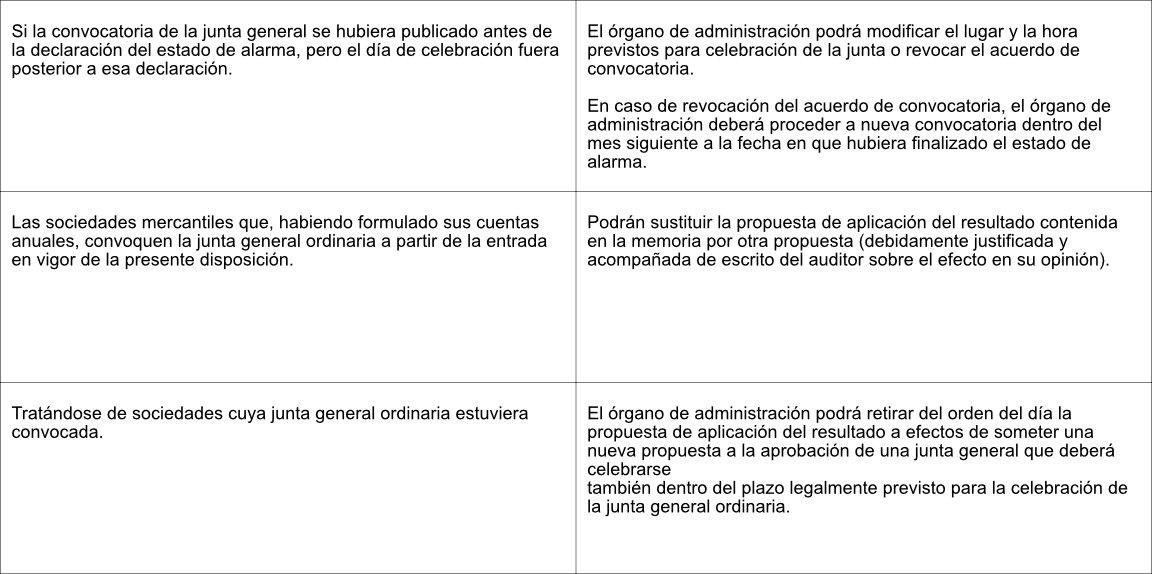 Tabla 4 - Izquierdo i Tugas